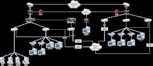 enterprise-network-architecture